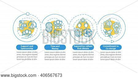 States For Co-design Vector Infographic Template. Time And Money, Commitment Presentation Design Ele