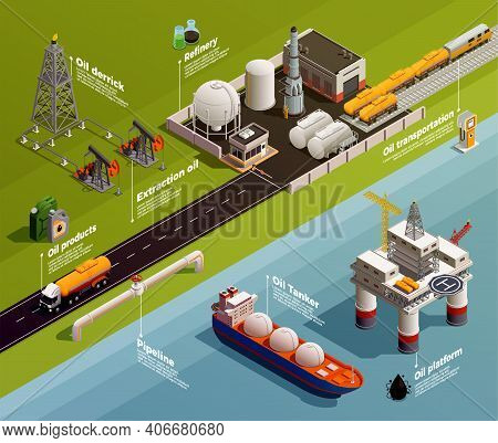Oil Petroleum Industry Production Isometric Infographic Composition With Platform Extraction Derrick