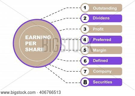 Diagram Concept With Earning Per Share (eps) Text And Keywords. Eps 10 Isolated On White Background