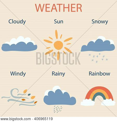 Weather Educational Poster. Printable Set Of Banners With Elements Of Baby Weather. Nursery Wall Art