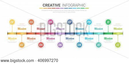 Timeline Business For 12 Months, 1 Year, Timeline Infographics Design Vector.