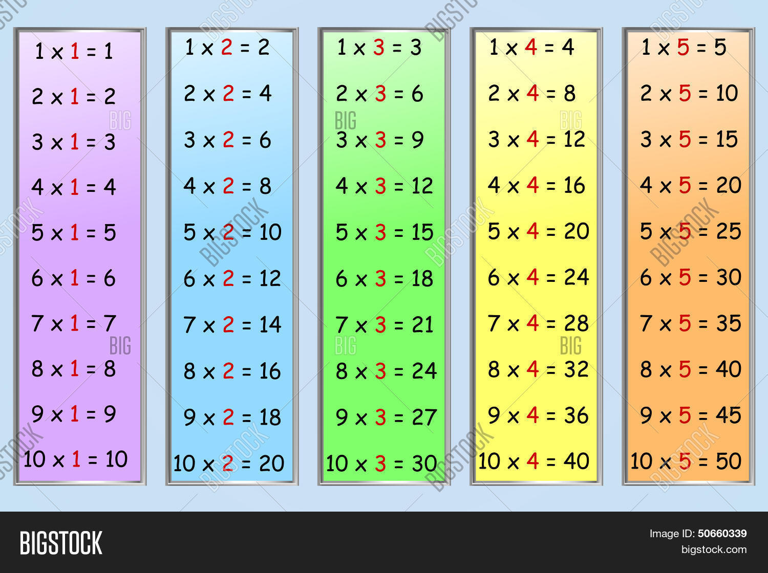 Multiplication table part 1 vector photo bigstock for Table de multiplication 5