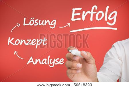 Businessman writing german words about planning with a marker  on red background