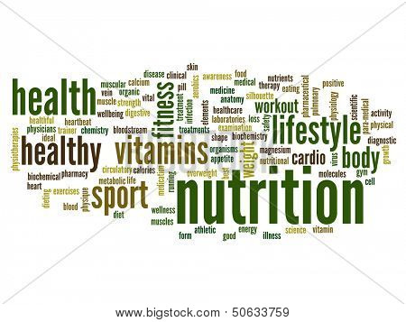High resolution concept or conceptual abstract nutrition word cloud or wordcloud on white background