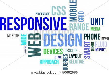 word cloud - responsive web design