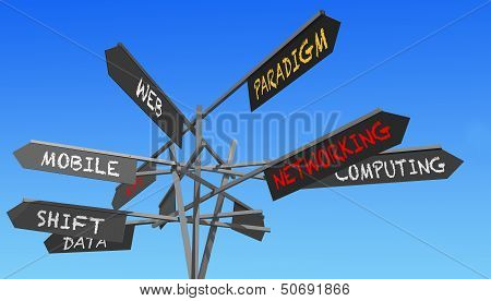 Web Signs Post