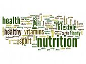 High resolution concept or conceptual abstract nutrition word cloud or wordcloud on white background poster