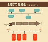 back to school infographics. education year timeline poster