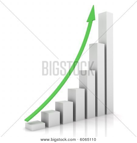 Business Graph Showing Growth