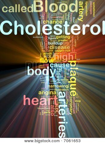 Cholesterol Word Cloud Glowing