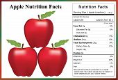 Group of apples with a nutritional fact label poster