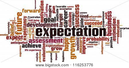 Expectations Word Cloud
