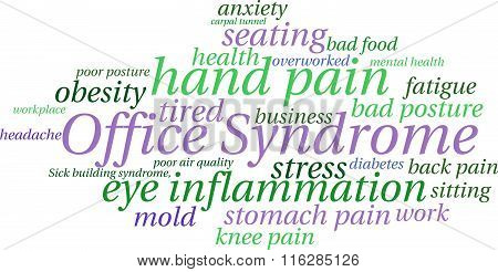Office Syndrome Word Cloud