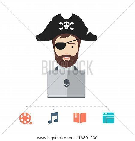Male Internet Pirate