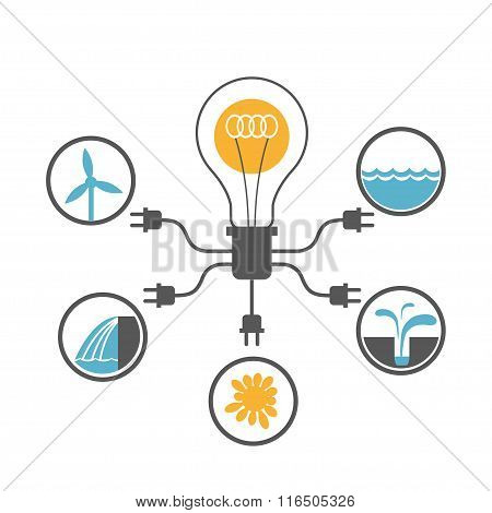 Eco Safe Energy Sources Concept