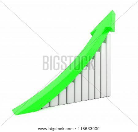 Green Arrow Growth Diagram