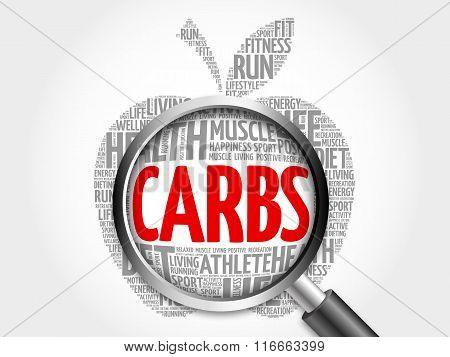 Carbs Apple Word Cloud