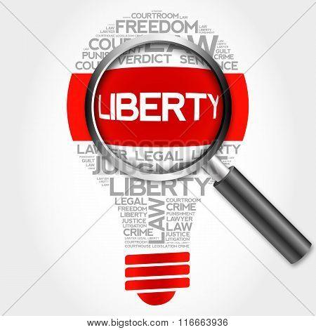Liberty Bulb Word Cloud