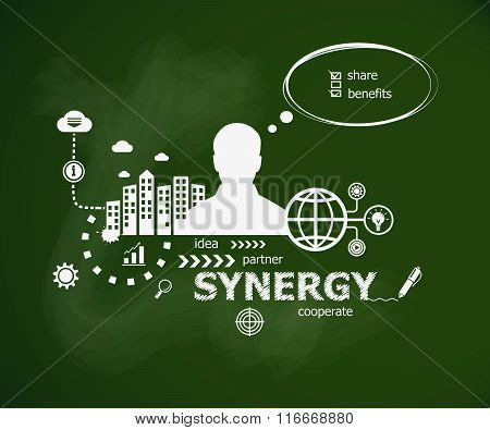 Synergy Concept Design Concept And Man.
