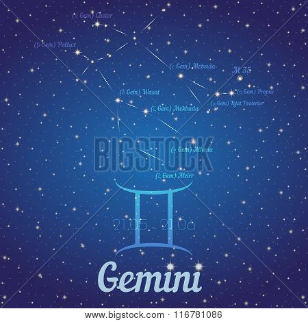 Zodiac Constellation Gemini - Position Of Stars And Their Names