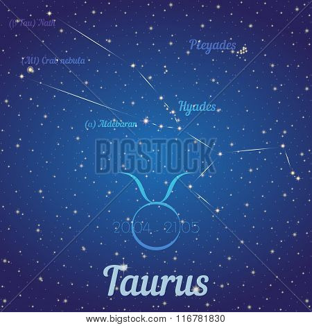 Zodiac Constellation Taurus - Position Of Stars And Their Names