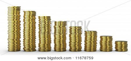 Progress Or Loss: Coins Stacks