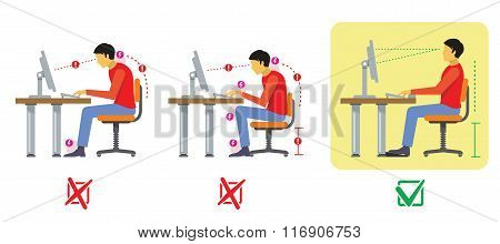Correct and bad spine sitting posture. Vector diagram in flat style. Correct spine, bad position, correct and bad sit illustration poster