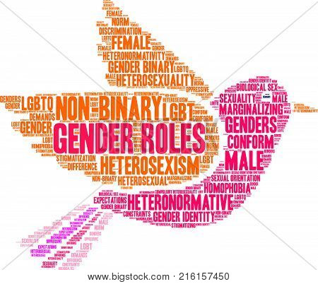 Gender Roles Word Cloud