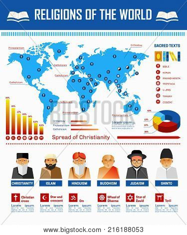 Religions world infographic vector religious symbols template. Christianity spread, Buddhism and Judaism religion adherents quantity and Islam or Hinduism and Shinto on map diagrams