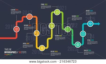 Ten steps timeline or milestone infographic chart. 10 options vector template for presentations, data visualization, layouts, annual reports, web design.