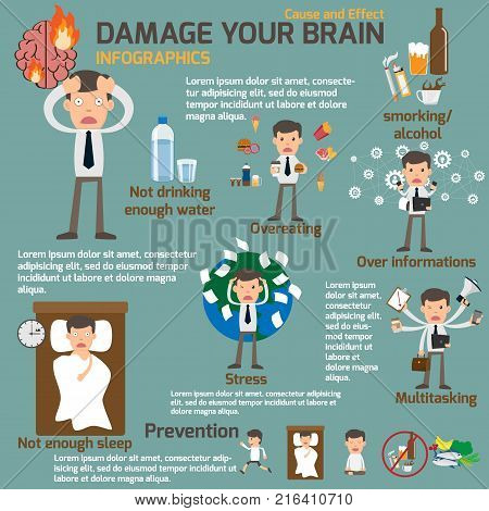 People about things done that damage brain infographics. symptoms and prevention of damage brain. Cartoon character vector illustration.