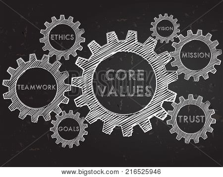core values teamwork ethics goals vision mission trust - words in gear wheels infographic over blackboard business cultural riches concept
