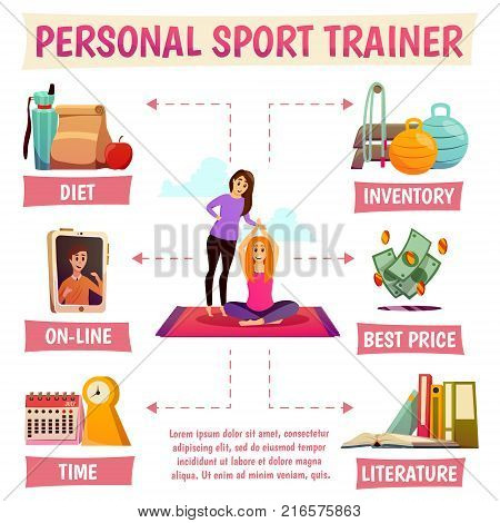 Personal sport trainer flowchart including yoga with instructor, diet, online help, equipment, literature, price vector illustration