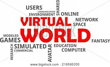 A word cloud of virtual world related items