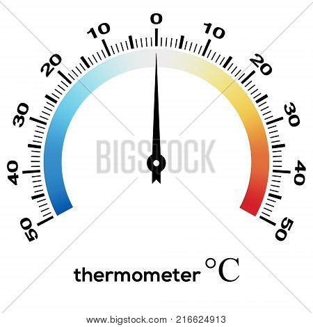 Circular thermometer with digital and analog color bar, vector measuring temperature in degrees Celsius, the thermometer on white background