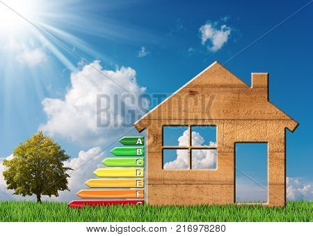 Wooden model house with energy efficiency rating on green grass with a tree and a blue sky with clouds and sun rays. Concept of ecological house