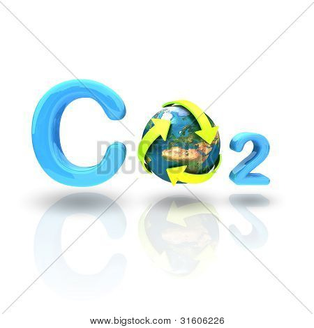 Co2 Formula With Recycle Globe