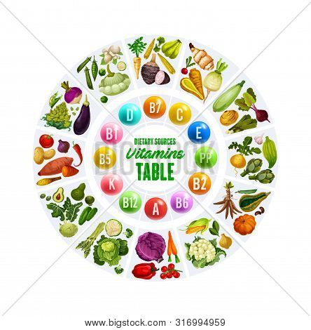 Vegetables And Vitamins, Rainbow Food Or Color Diet Multivitamin Complex Table. Vector Natural Healt