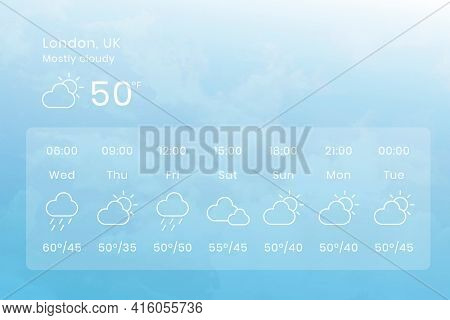 London 7-day weather forecast widget