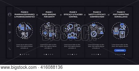 Clinical Trial Stages Onboarding Vector Template. Responsive Mobile Website With Icons. Web Page Wal