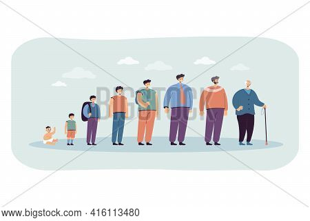 Cartoon Illustration Of Person Life Evolution. Flat Vector Illustration. Different Human Growth Stag