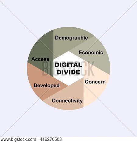 Diagram Concept With Digital Divide Text And Keywords. Eps 10 Isolated On White Background