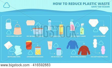 Plastic Pollution. Floating Rubbish Objects, Plastics Vs Reusable Things. Bottles Trash In Water Oce