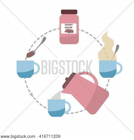 Instant Coffee Step Be Step Instruction Vector Illustration.