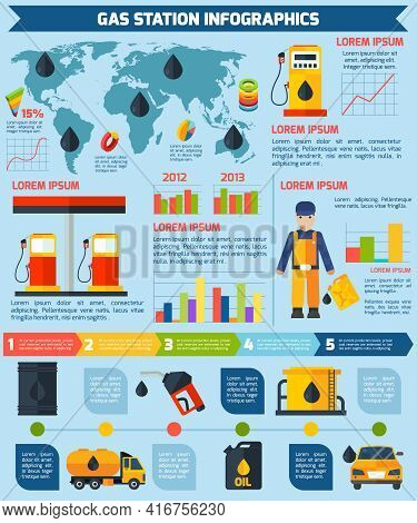 Gas Petroleum Diesel Fuel Service Stations Worldwide Statistic Infographic Report With Diagrams Layo