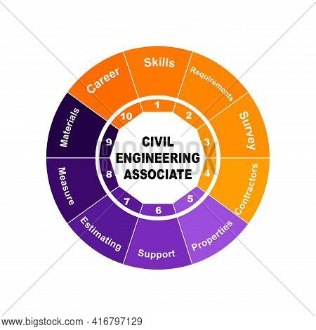 Diagram Concept With Civil Engineering Associate Text And Keywords. Eps 10 Isolated On White Backgro
