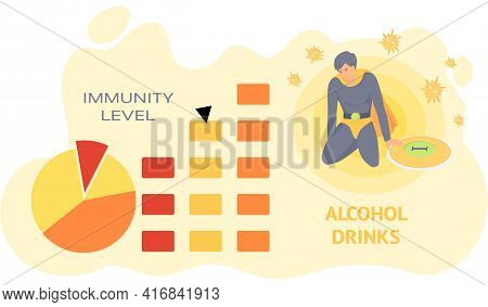 Immunity Level Decreases Due To Alcoholism. Superhero With Shield Protects Human Health From Alcohol
