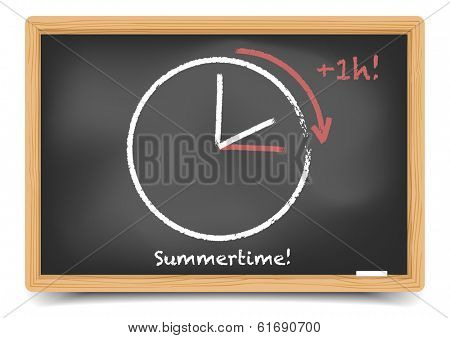 detailed illustration of a blackboard with daylight saving clock for summertime, eps10 vector, gradient mesh included