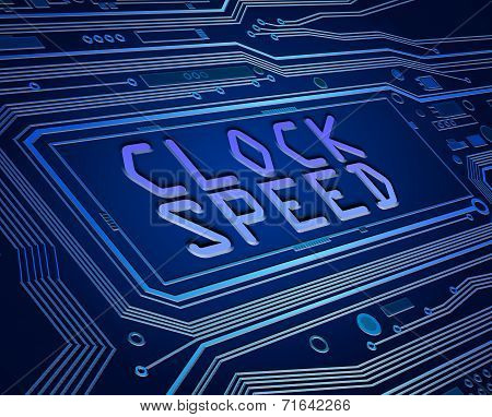 Clock Speed Concept.