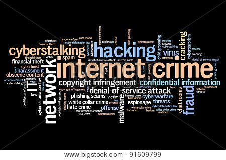 Internet crime (hacking stalking and malware) issues and concepts word cloud illustration. Word collage concept. poster